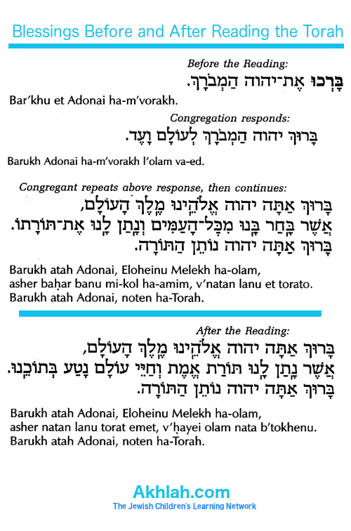 Torah blessings - before and after reading the Torah